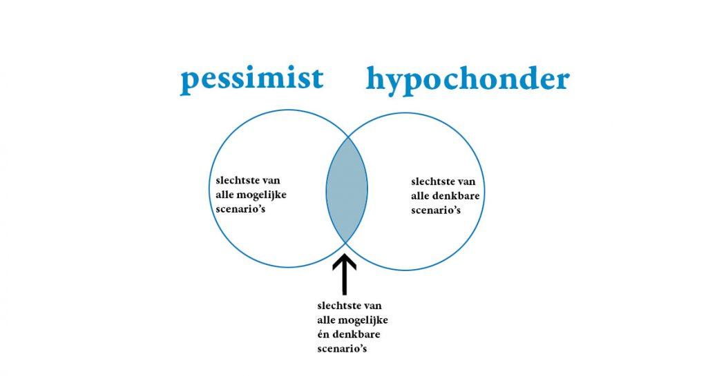 Vennediagram over de pessimist en de hypochonder